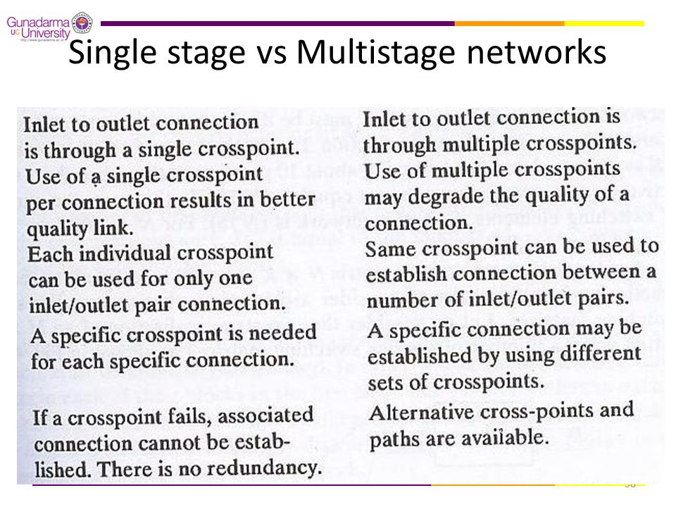 38 Single stage vs Multistage networks