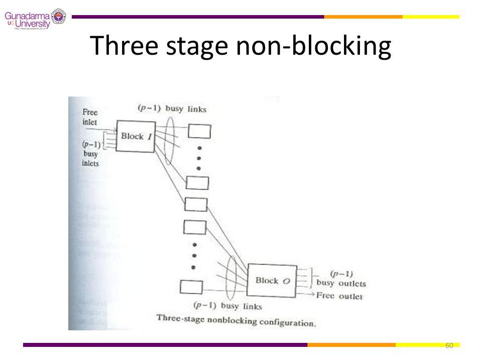 60 Three stage non-blocking