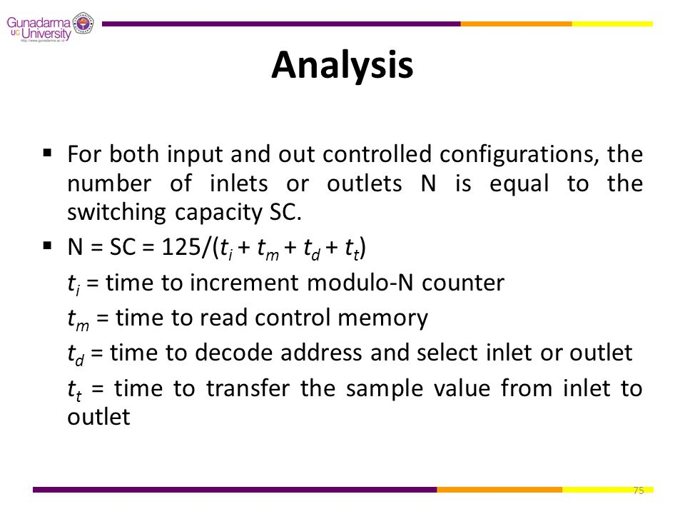 75 Analysis  For both input and out controlled configurations, the number of inlets or outlets N is equal to the switching capacity SC.  N = SC = 12
