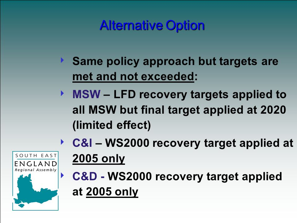  Same policy approach but targets are met and not exceeded:  MSW – LFD recovery targets applied to all MSW but final target applied at 2020 (limited effect)  C&I – WS2000 recovery target applied at 2005 only  C&D - WS2000 recovery target applied at 2005 only Alternative Option