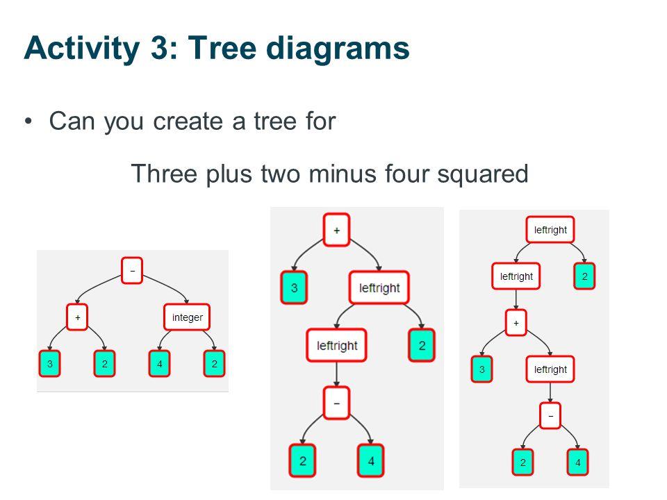 STEMReader examples - fractions