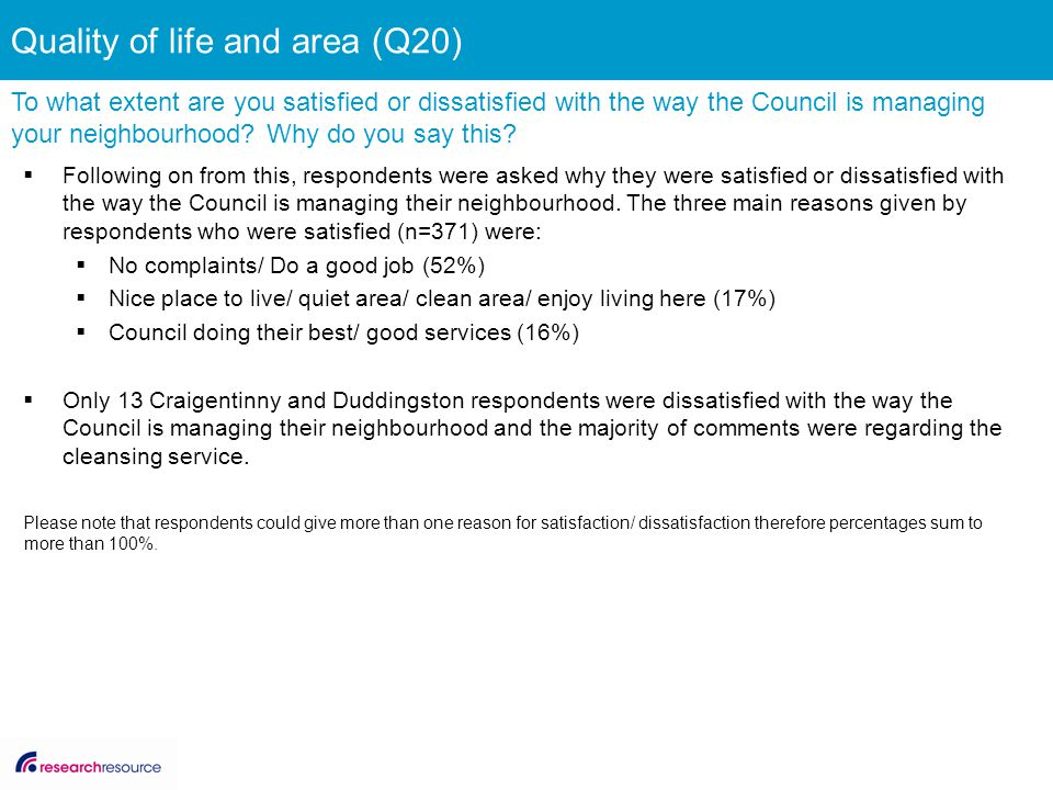 Parks or other green spaces 08 09 10 11 12T Edinburgh 70%79%75%80%93%23% City Centre 77%84%80%91%95%18% Craig / Dud.
