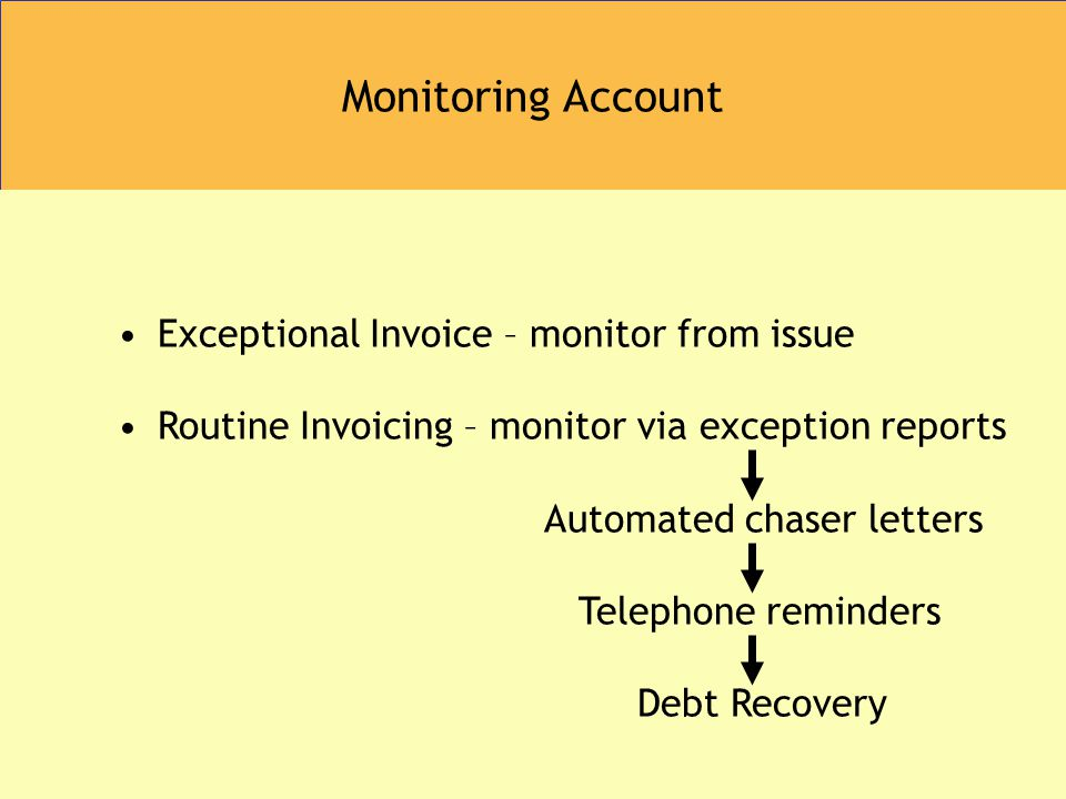 Effective Debt Recovery Basic Requirements Sponsorship at Executive level A robust debt recovery strategy A trained and sufficiently staffed Recovery Team The debt recovery role to be understood by Care Teams and Budget Holders
