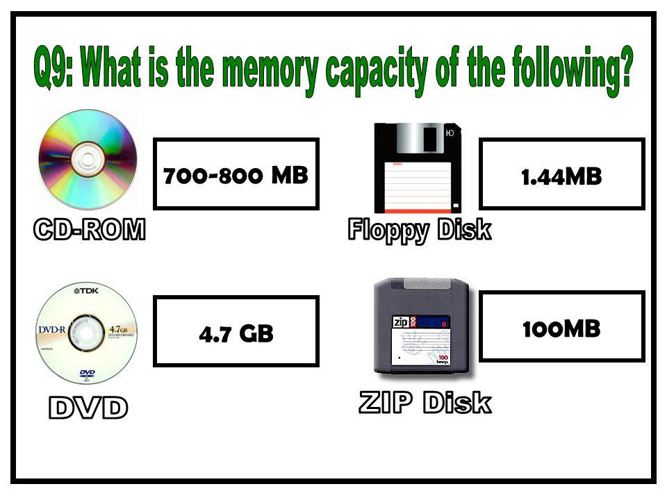 700-800 MB 4.7 GB 1.44MB 100MB