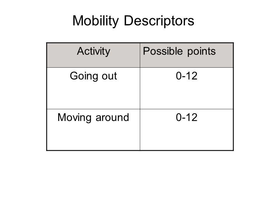 Mobility Descriptors ActivityPossible points Going out0-12 Moving around0-12