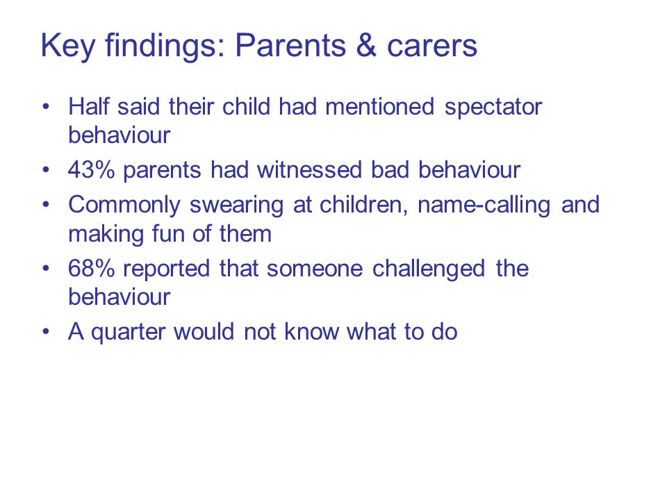 Key findings: Parents & carers Half said their child had mentioned spectator behaviour 43% parents had witnessed bad behaviour Commonly swearing at children, name-calling and making fun of them 68% reported that someone challenged the behaviour A quarter would not know what to do