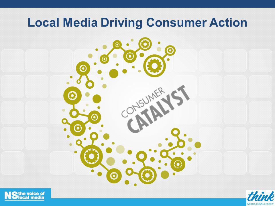 Agenda Introduction and methodology Local lifeLocal media Market focus… property, motors, shopping