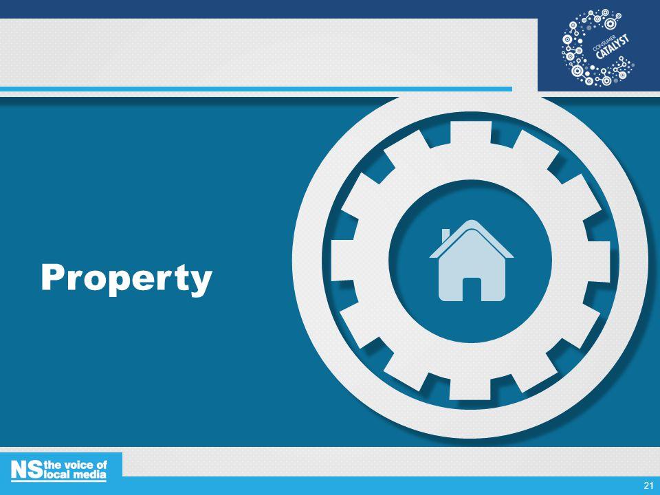 Property 21