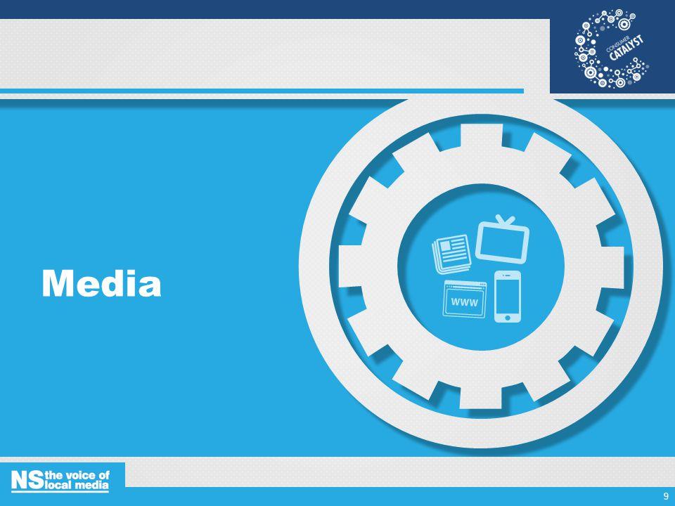 Media 9