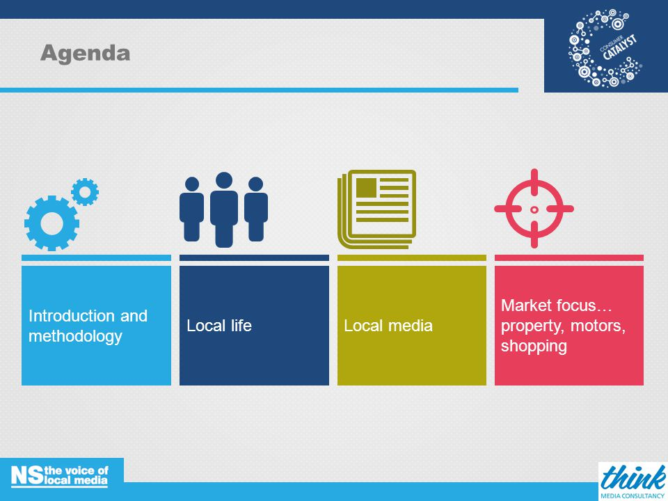 Agenda Introduction and methodology Local lifeLocal media Market focus… property, motors, shopping