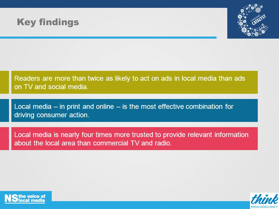 Key findings Readers are more than twice as likely to act on ads in local media than ads on TV and social media.