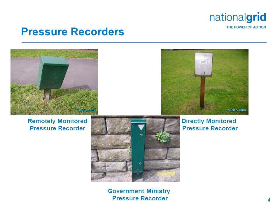 Pressure Recorders 4 Remotely Monitored Pressure Recorder Directly Monitored Pressure Recorder Government Ministry Pressure Recorder