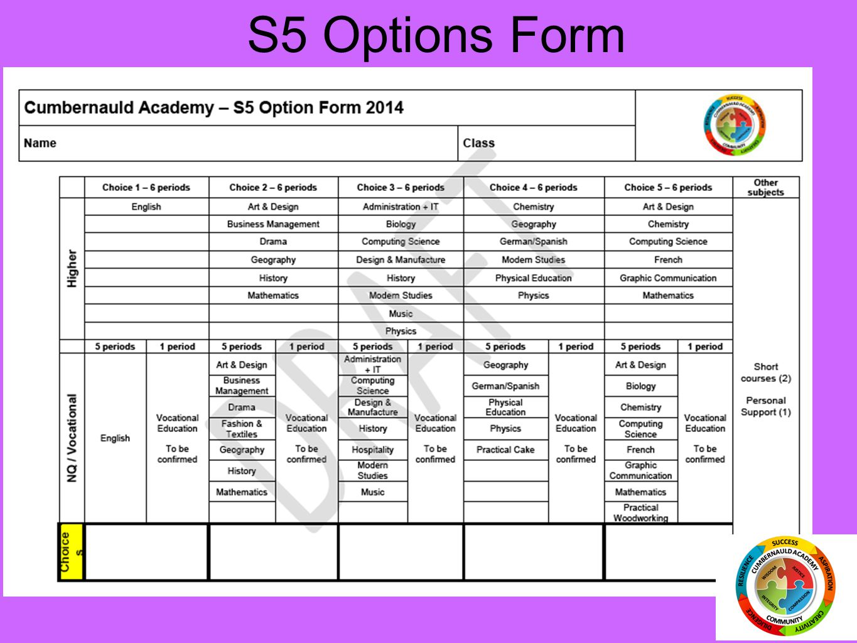 S5 Options Form