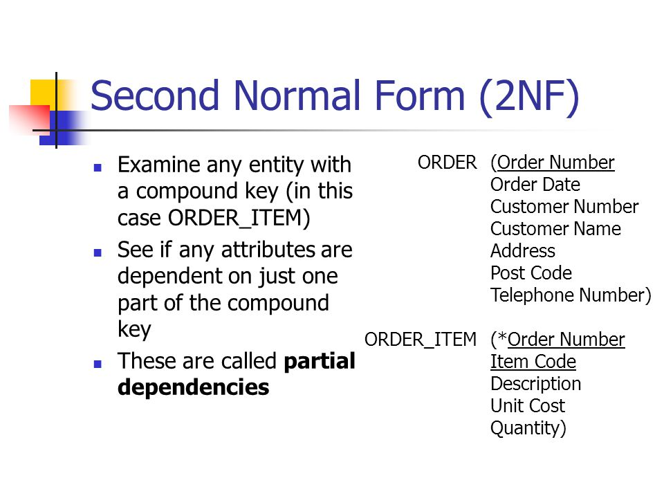 Second Normal Form (2NF) Examine any entity with a compound key (in this case ORDER_ITEM) See if any attributes are dependent on just one part of the