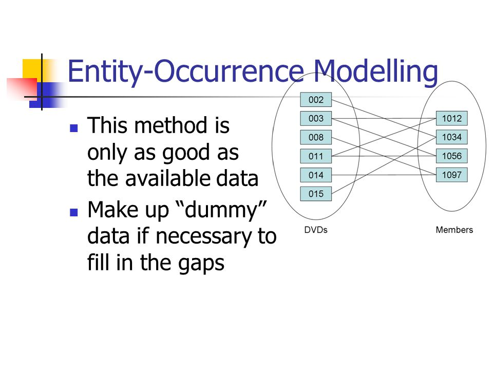 Entity-Occurrence Modelling This method is only as good as the available data Make up dummy data if necessary to fill in the gaps