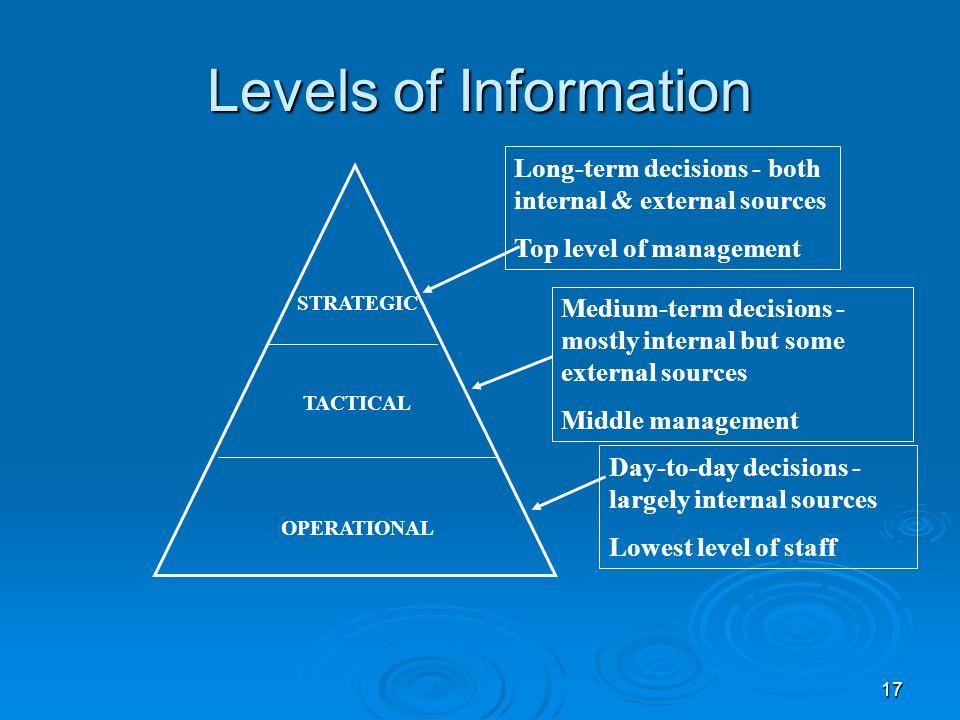 17 Levels of Information STRATEGIC TACTICAL OPERATIONAL Long-term decisions - both internal & external sources Top level of management Medium-term dec