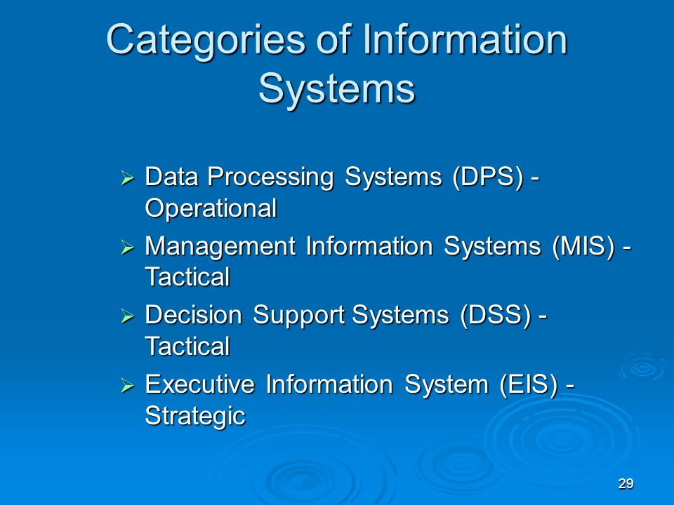 29 Categories of Information Systems  Data Processing Systems (DPS) - Operational  Management Information Systems (MIS) - Tactical  Decision Suppor