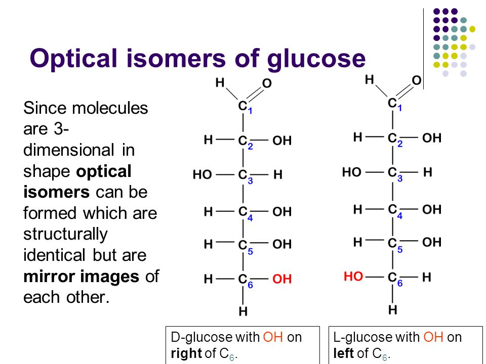 Optical isomers of glucose Since molecules are 3- dimensional in shape optical isomers can be formed which are structurally identical but are mirror images of each other.