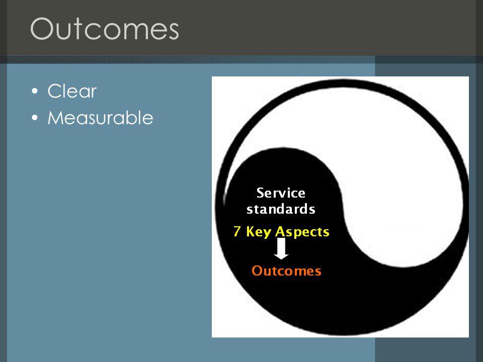Professional standards 3 job descriptions Operational Management Strategic Person specifications