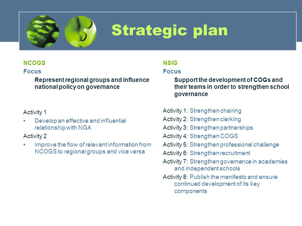 Strategic plan NCOGS Focus Represent regional groups and influence national policy on governance Activity 1 Develop an effective and influential relationship with NGA Activity 2 Improve the flow of relevant information from NCOGS to regional groups and vice versa NSIG Focus Support the development of COGs and their teams in order to strengthen school governance Activity 1: Strengthen chairing Activity 2: Strengthen clerking Activity 3: Strengthen partnerships Activity 4: Strengthen COGS Activity 5: Strengthen professional challenge Activity 6: Strengthen recruitment Activity 7: Strengthen governance in academies and independent schools Activity 8: Publish the manifesto and ensure continued development of its key components