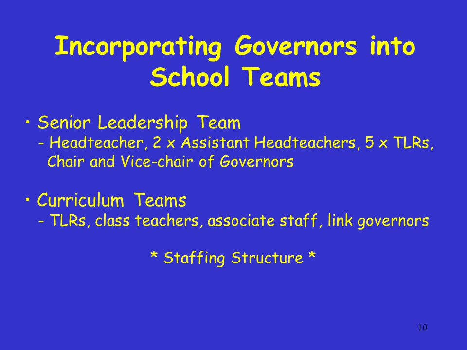 10 Senior Leadership Team - Headteacher, 2 x Assistant Headteachers, 5 x TLRs, Chair and Vice-chair of Governors Curriculum Teams - TLRs, class teachers, associate staff, link governors * Staffing Structure * Incorporating Governors into School Teams