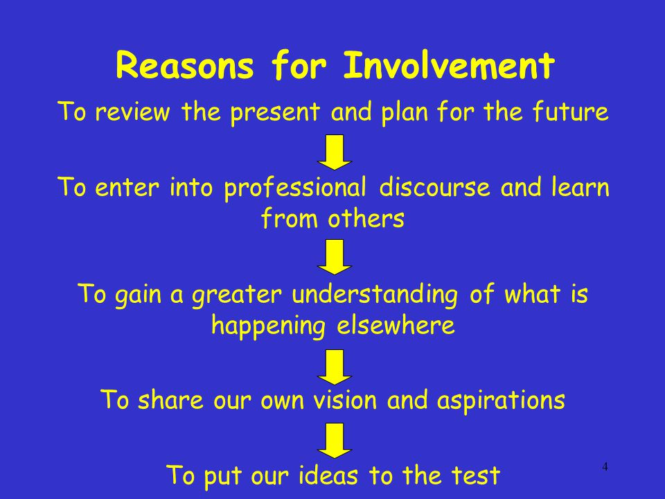 4 To review the present and plan for the future To enter into professional discourse and learn from others To gain a greater understanding of what is happening elsewhere To share our own vision and aspirations To put our ideas to the test Reasons for Involvement