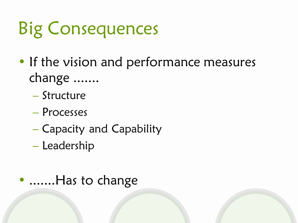 STRUCTUREPROCESS CAPACITY LEADERSHIP BEHAVIOUR PERFORMANCE CLIMATE VISION/VALUES/STRATEGY All four areas need to be aligned to achieve results 60-70% of climate is driven by what leaders do and say Operating in one zone won't produce results You can't optimise performance without delivering climate
