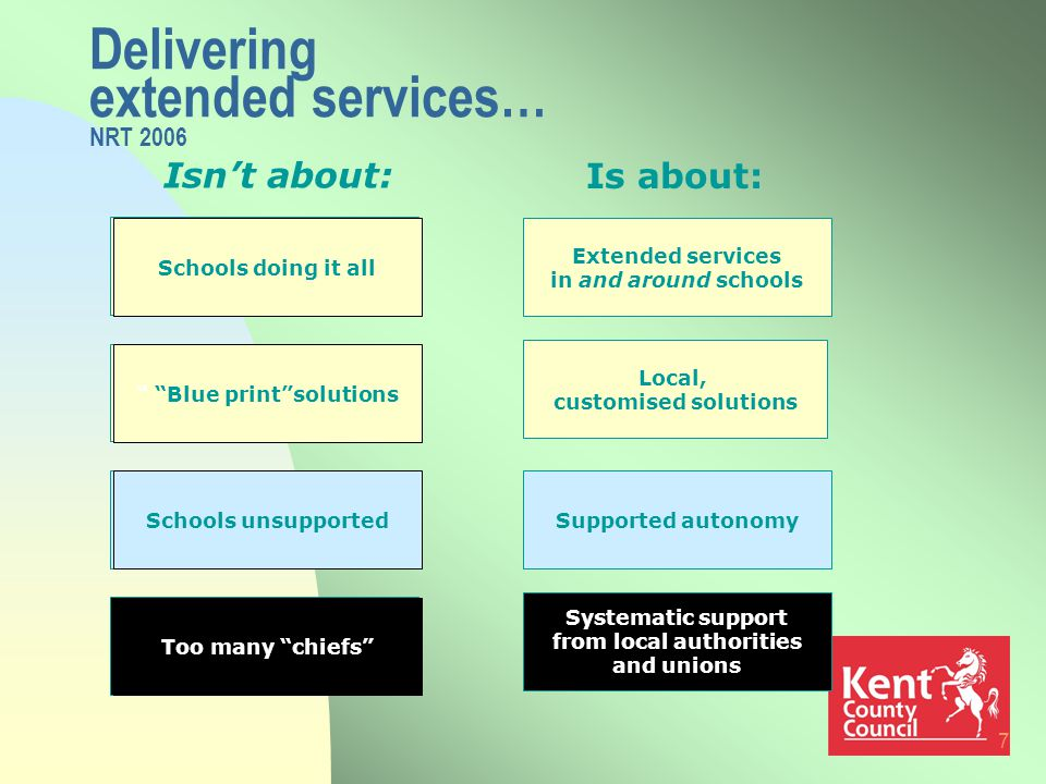 7 Delivering extended services… NRT 2006 Is about: Isn't about: Blue print solutions Schools unsupported Too many chiefs Extended services in and around schools Blue print solutions Schools unsupported Too many chiefs Schools doing it all Local, customised solutions Supported autonomy Systematic support from local authorities and unions Extended services in and around schools