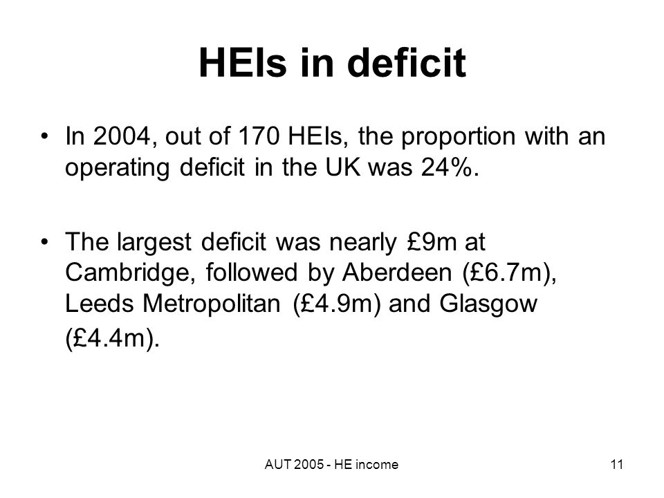 AUT 2005 - HE income11 HEIs in deficit In 2004, out of 170 HEIs, the proportion with an operating deficit in the UK was 24%.
