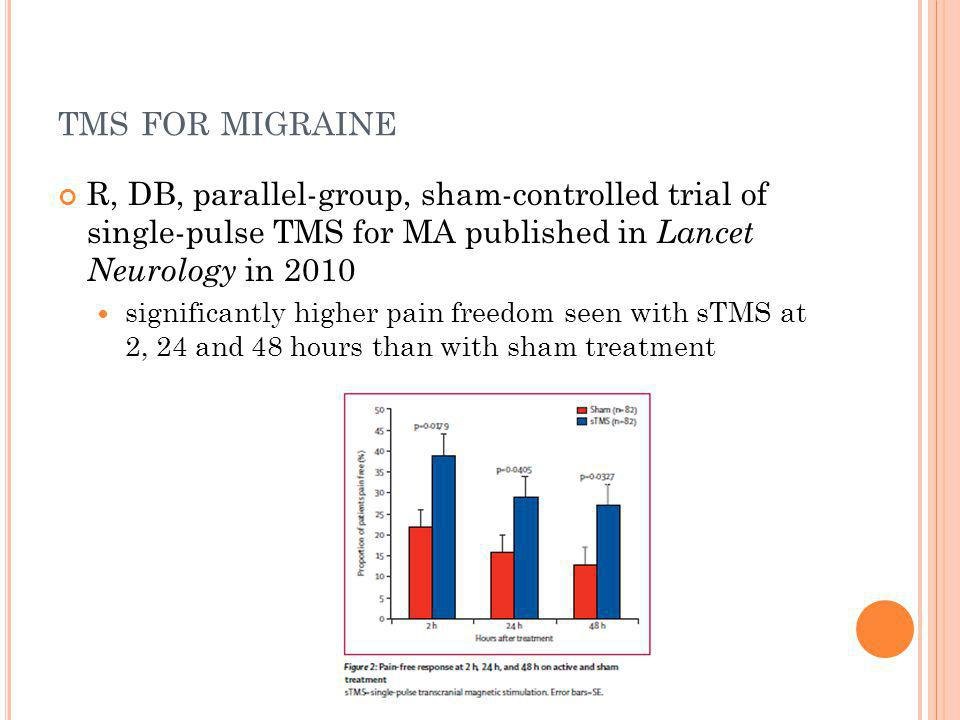 TMS FOR MIGRAINE R, DB, parallel-group, sham-controlled trial of single-pulse TMS for MA published in Lancet Neurology in 2010 significantly higher pain freedom seen with sTMS at 2, 24 and 48 hours than with sham treatment