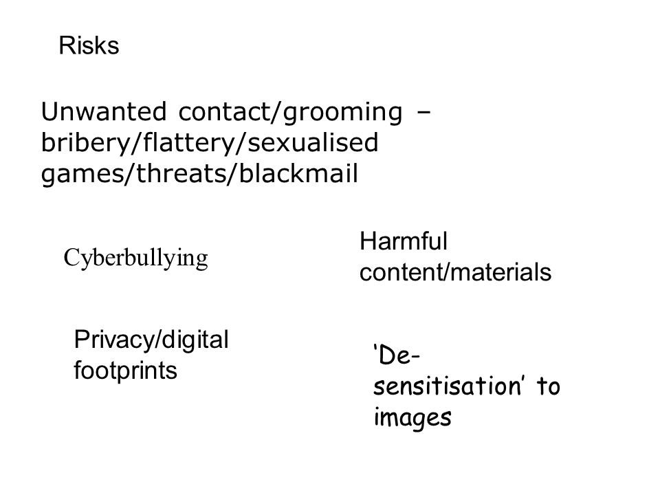 Risks Unwanted contact/grooming – bribery/flattery/sexualised games/threats/blackmail Cyberbullying Harmful content/materials Privacy/digital footprints 'De- sensitisation' to images