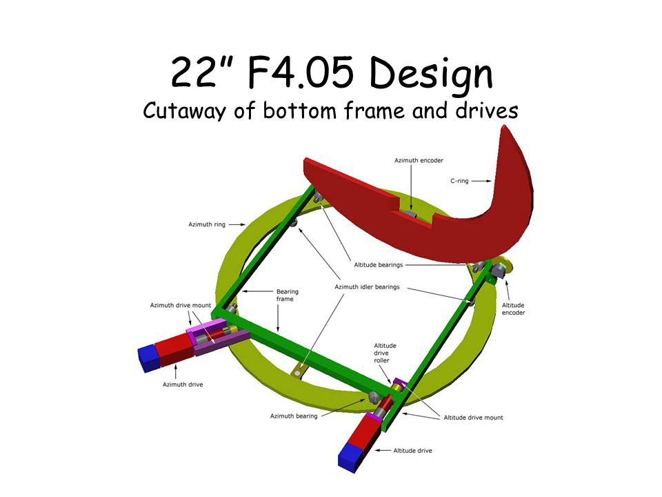 22 F4.05 Design Cutaway of bottom frame and drives