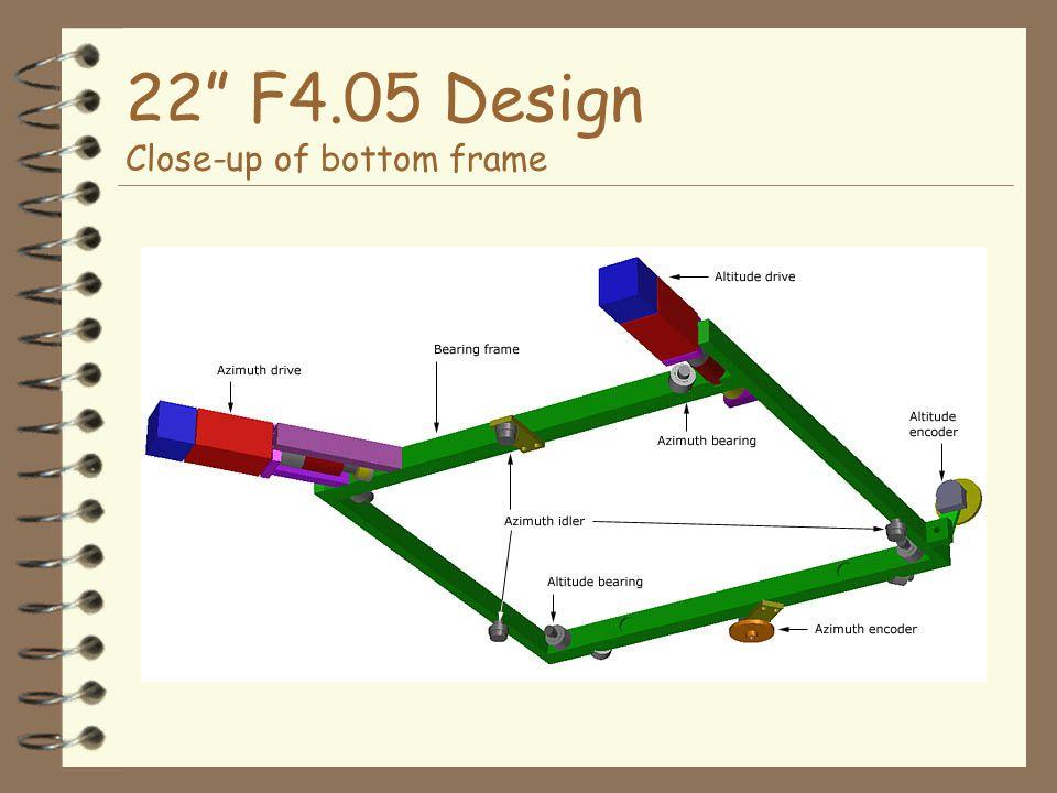 22 F4.05 Design Close-up of bottom frame