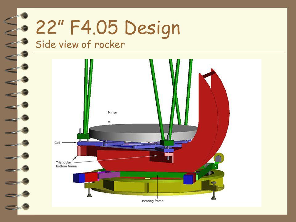 22 F4.05 Design Side view of rocker