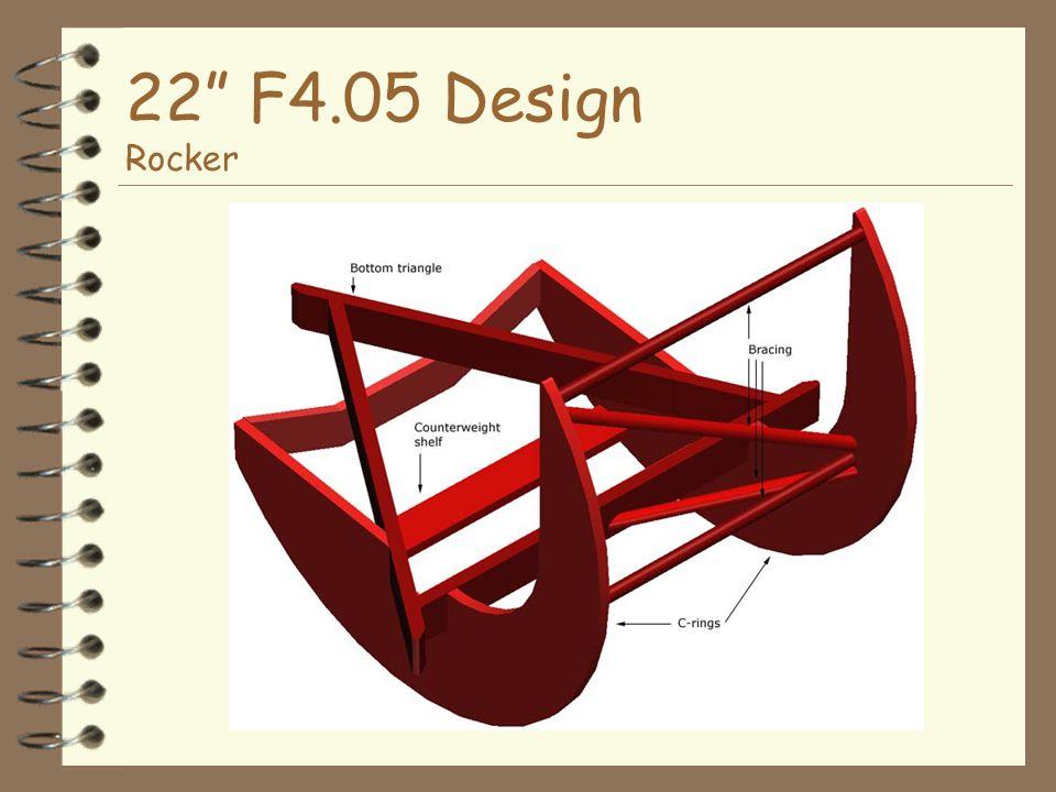 22 F4.05 Design Rocker
