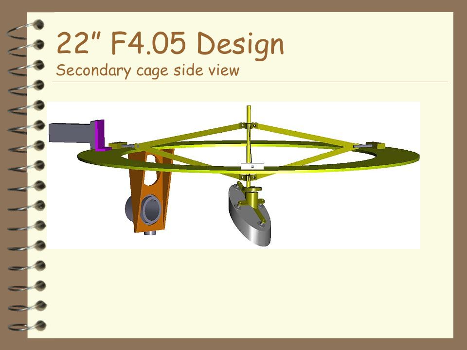 22 F4.05 Design Secondary cage side view