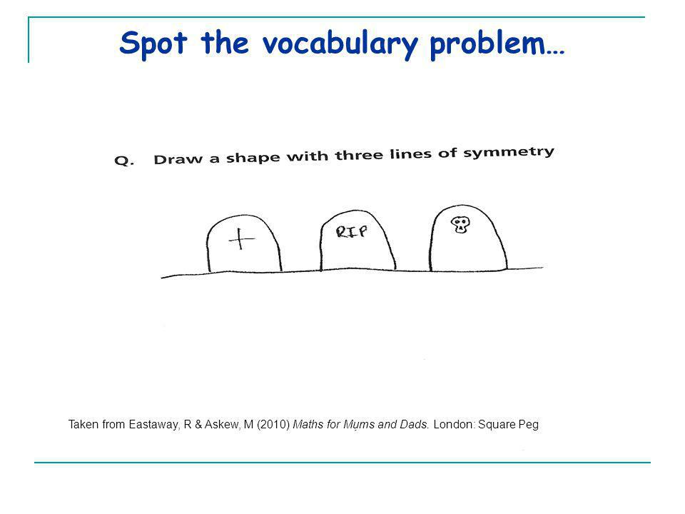 Spot the vocabulary problem… Taken from Eastaway, R & Askew, M (2010) Maths for Mums and Dads. London: Square Peg