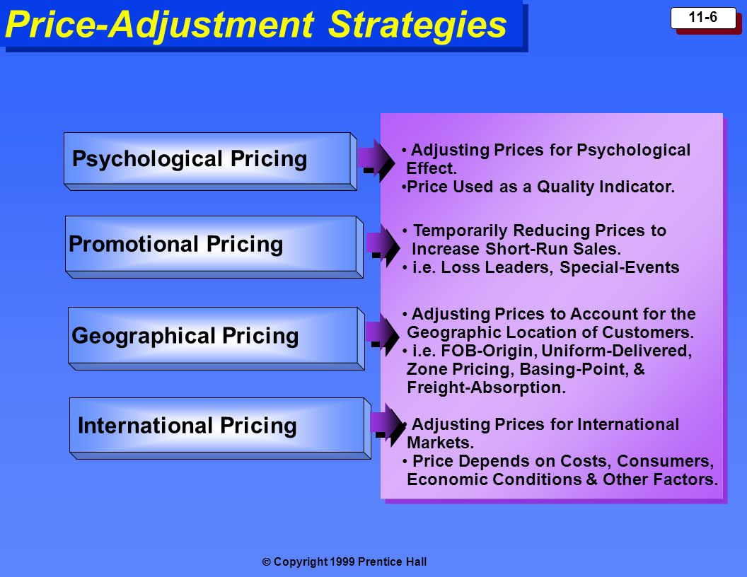  Copyright 1999 Prentice Hall 11-6 Price-Adjustment Strategies Adjusting Prices for Psychological Effect. Price Used as a Quality Indicator. Tempora
