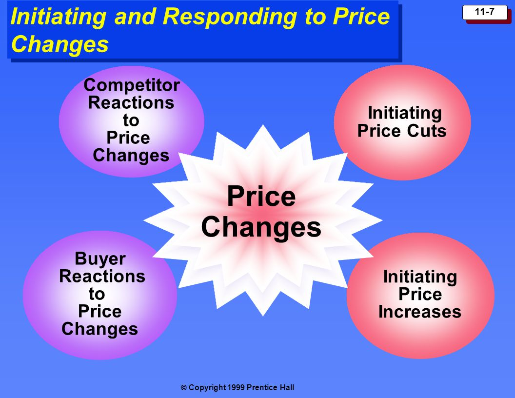  Copyright 1999 Prentice Hall 11-7 Initiating and Responding to Price Changes Initiating Price Increases Competitor Reactions to Price Changes Initi