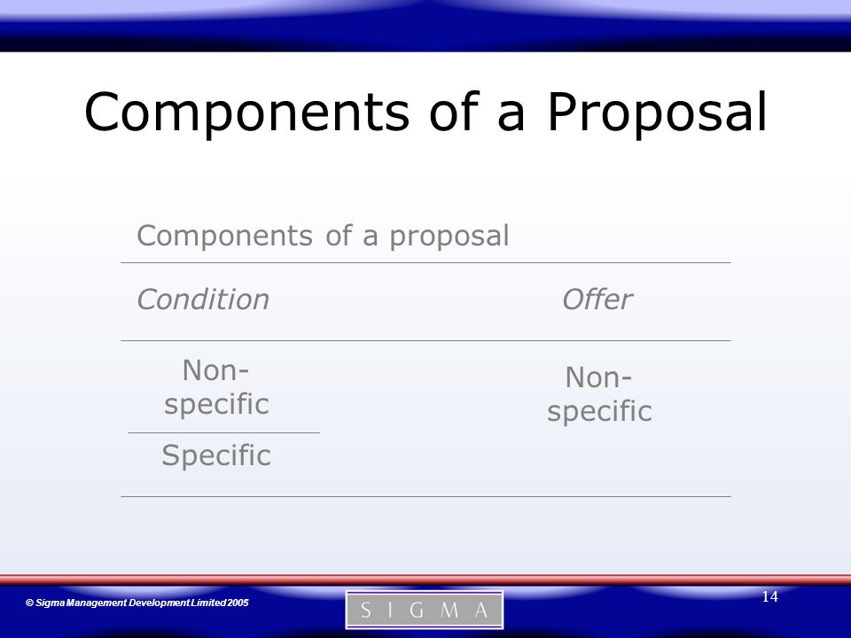 © Sigma Management Development Limited 2005 14 Components of a Proposal Components of a proposal ConditionOffer Non- specific Specific Non- specific