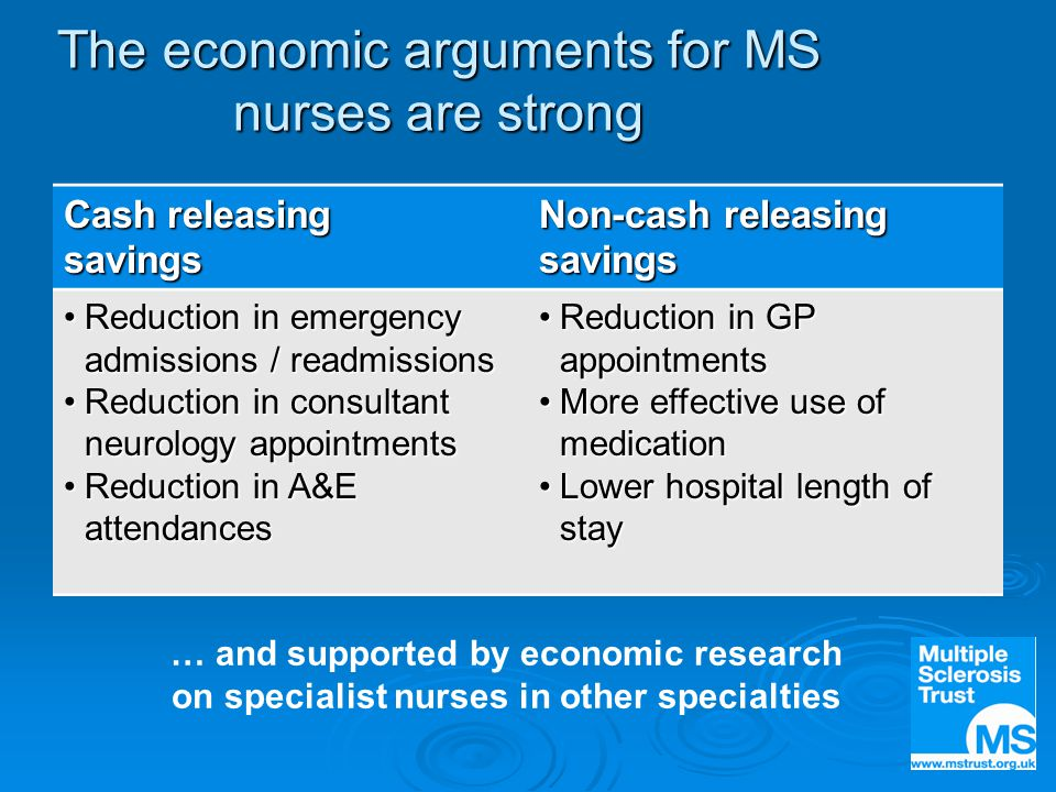 The economic arguments for MS nurses are strong Cash releasing savings Non-cash releasing savings Reduction in emergency admissions / readmissionsReduction in emergency admissions / readmissions Reduction in consultant neurology appointmentsReduction in consultant neurology appointments Reduction in A&E attendancesReduction in A&E attendances Reduction in GP appointmentsReduction in GP appointments More effective use of medicationMore effective use of medication Lower hospital length of stayLower hospital length of stay … and supported by economic research on specialist nurses in other specialties