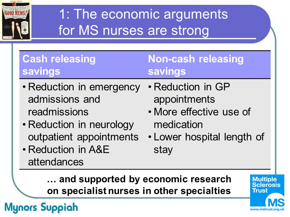 1: The economic arguments for MS nurses are strong Cash releasing savings Non-cash releasing savings Reduction in emergency admissions and readmission