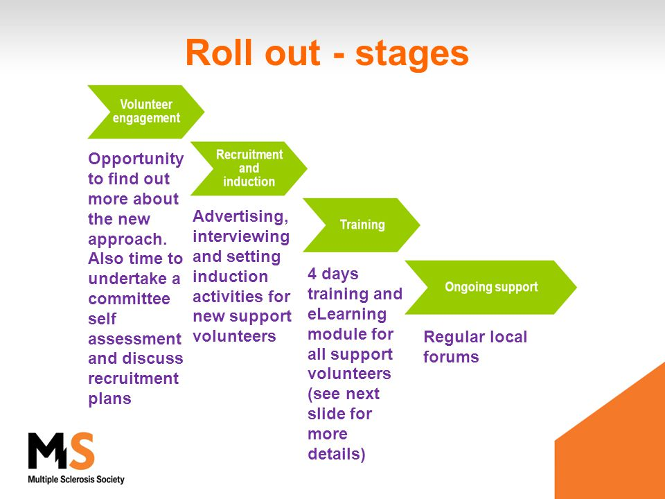 Roll out - stages Opportunity to find out more about the new approach. Also time to undertake a committee self assessment and discuss recruitment plan