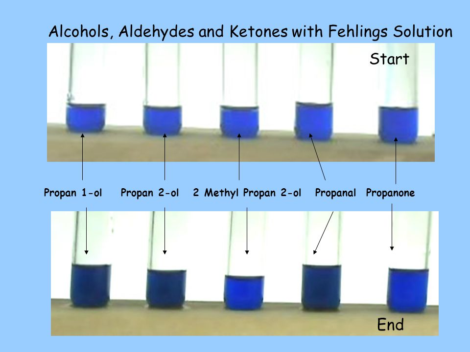 Alcohols, Aldehydes and Ketones with Fehlings Solution Propan 1-ol Propan 2-ol 2 Methyl Propan 2-ol Propanal Propanone Start End