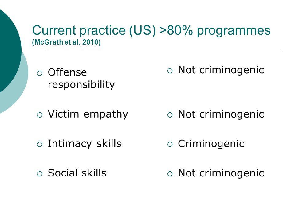 Current practice (US) >80% programmes (McGrath et al, 2010)  Offense responsibility  Victim empathy  Intimacy skills  Social skills  Not criminogenic  Criminogenic  Not criminogenic