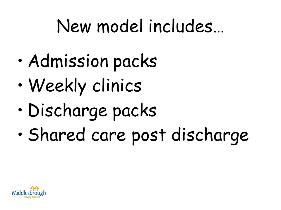 New model includes… Admission packs Weekly clinics Discharge packs Shared care post discharge