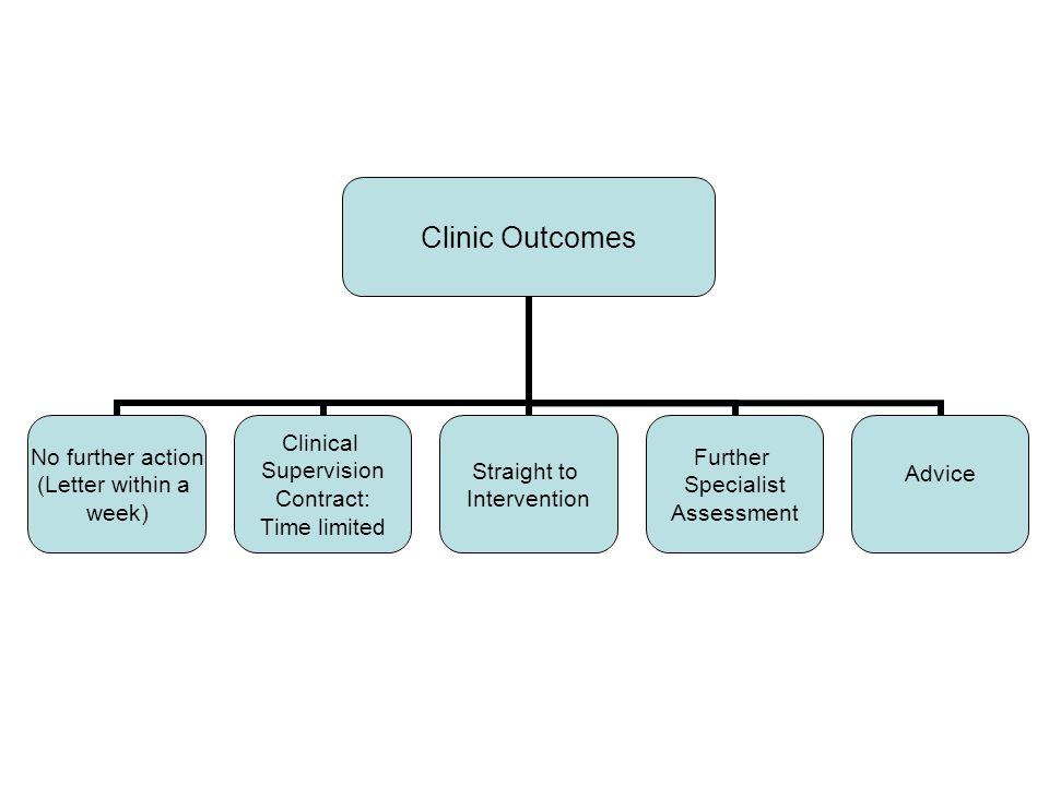 Further Specialist Assessment Supplementary Psychometrics Personality Disorder: MCMI-III; IPDE; PCL- sv Substance Misuse: C- BIT Mental Illness: PSYRATS; BDI Stalking: SAMTrauma/ PTSD: CAPS Fire Setting: FAFS Sexual Risk: SVR20 Intelligence: WASI Violence: ERM/ FESAI; RM2000
