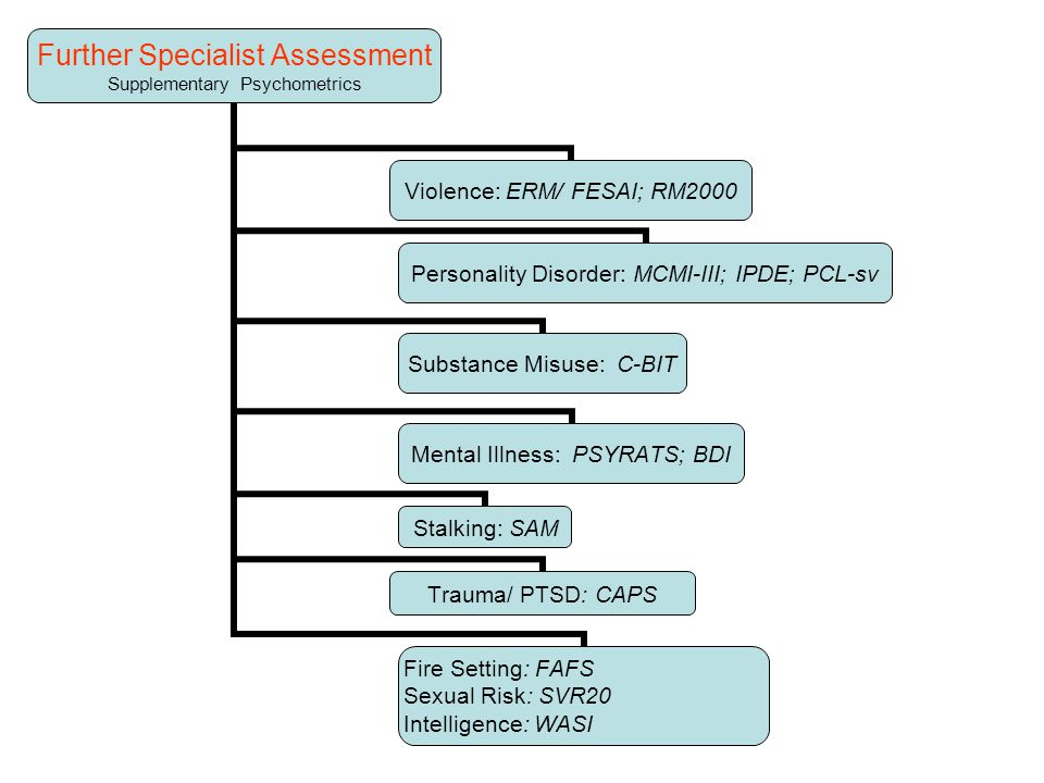 Further Specialist Assessment Supplementary Psychometrics Personality Disorder: MCMI-III; IPDE; PCL- sv Substance Misuse: C- BIT Mental Illness: PSYRATS; BDI Stalking: SAMTrauma/ PTSD: CAPS Fire Setting: FAFS Sexual Risk: SVR20 Intelligence: WASI Violence: ERM/ FESAI; RM2000