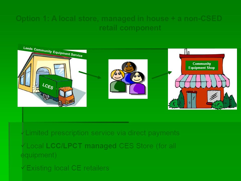 Option 1: A local store, managed in house + a non-CSED retail component LCES Community Equipment Shop Limited prescription service via direct payments Local LCC/LPCT managed CES Store (for all equipment) Existing local CE retailers Leeds Community Equipment Service