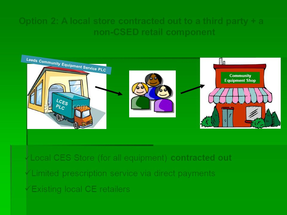 Option 2: A local store contracted out to a third party + a non-CSED retail component Community Equipment Shop Local CES Store (for all equipment) contracted out Limited prescription service via direct payments Existing local CE retailers LCES PLC Leeds Community Equipment Service PLC